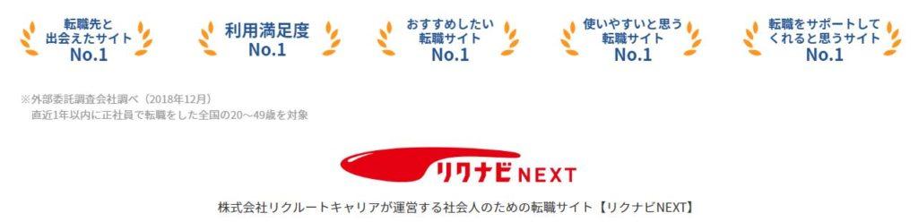 リクナビネクストは顧客満足度1位、おすすめしたい転職サイト1位