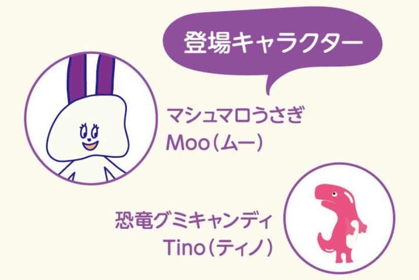グーミーズの登場人物はMooとTino